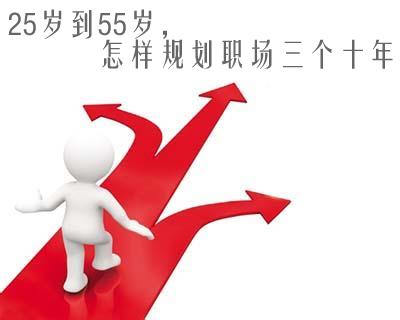 25岁到55岁,怎样规划职场三个十年