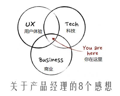 关于产品经理的8个感想